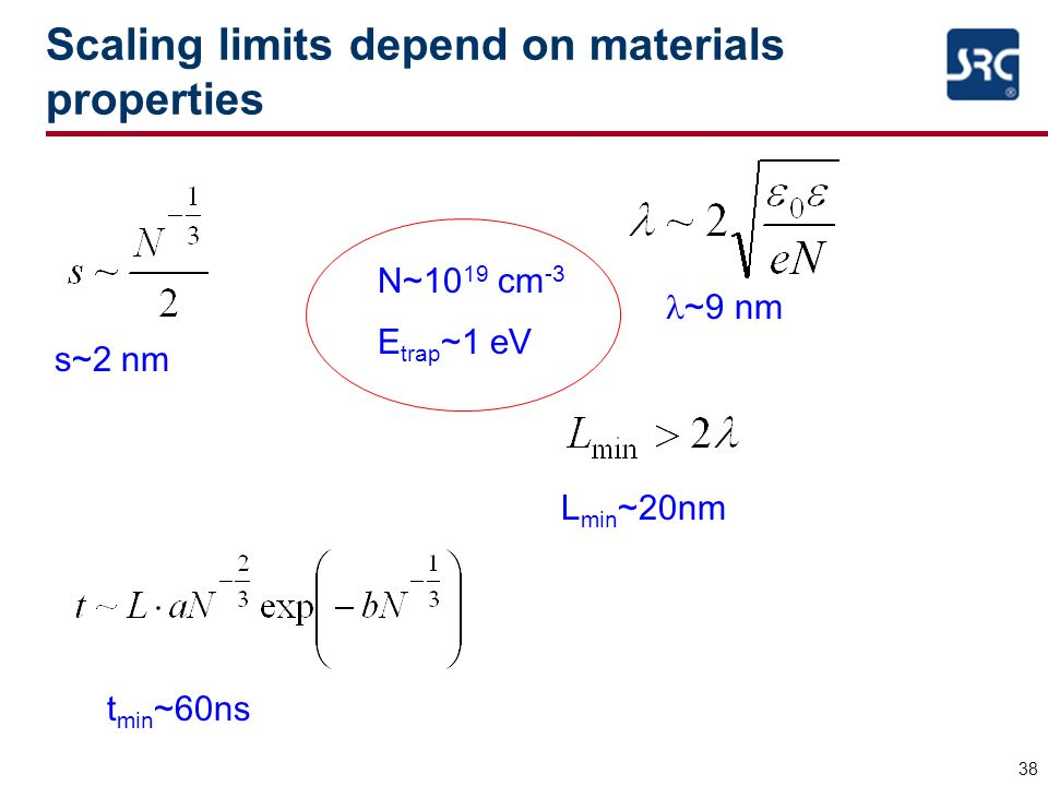 38 Scaling limits depend on materials properties N~10 19 cm -3 s~2 nm E trap ~1 eV ~9 nm L min ~20nm t min ~60ns