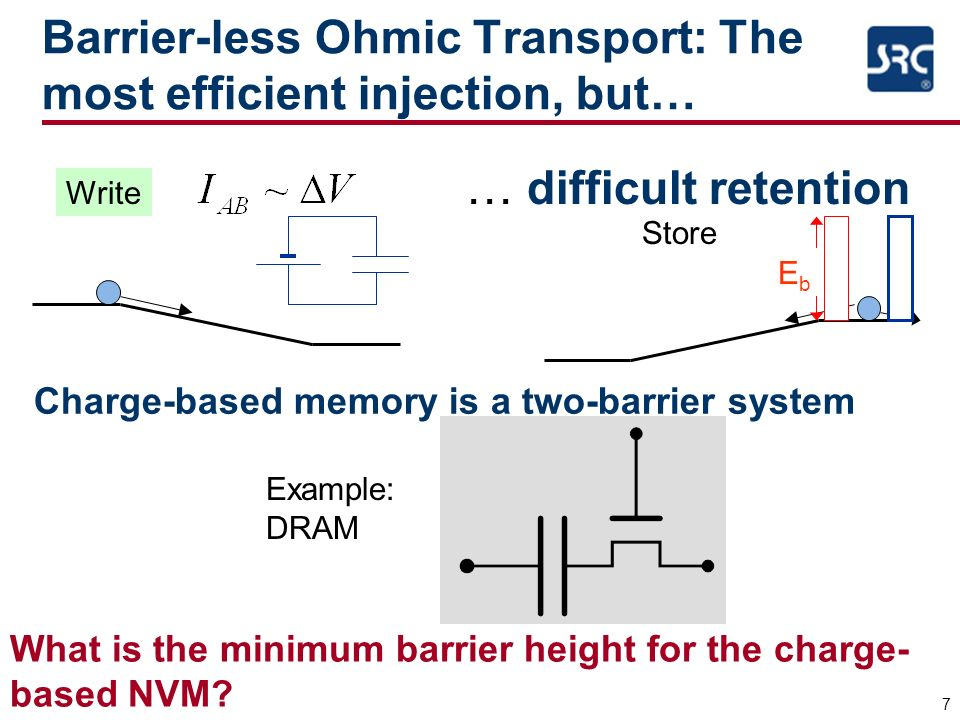 7 Barrier-less Ohmic Transport: The most efficient injection, but… Write Store … difficult retention EbEb What is the minimum barrier height for the c