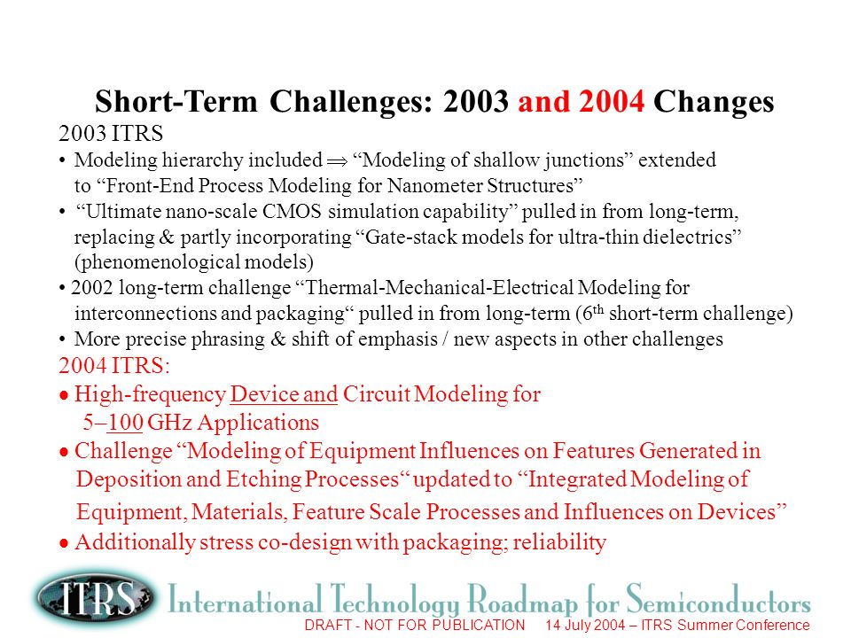 DRAFT - NOT FOR PUBLICATION 14 July 2004 – ITRS Summer Conference Short-Term Challenges: 2003 and 2004 Changes 2003 ITRS Modeling hierarchy included Modeling of shallow junctions extended to Front-End Process Modeling for Nanometer Structures Ultimate nano-scale CMOS simulation capability pulled in from long-term, replacing & partly incorporating Gate-stack models for ultra-thin dielectrics (phenomenological models) 2002 long-term challenge Thermal-Mechanical-Electrical Modeling for interconnections and packaging pulled in from long-term (6 th short-term challenge) More precise phrasing & shift of emphasis / new aspects in other challenges 2004 ITRS: High-frequency Device and Circuit Modeling for 5–100 GHz Applications Challenge Modeling of Equipment Influences on Features Generated in Deposition and Etching Processes updated to Integrated Modeling of Equipment, Materials, Feature Scale Processes and Influences on Devices Additionally stress co-design with packaging; reliability