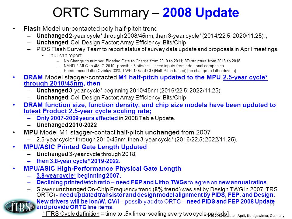 ITRS 2008 Update – April, Konigswinter, Germany 11 ORTC Summary – 2008 Update Flash Model un-contacted poly half-pitch trend –Unchanged 2-year cycle*