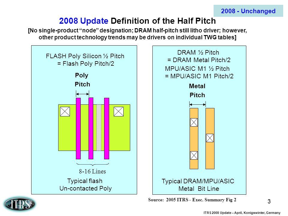 ITRS 2008 Update – April, Konigswinter, Germany 3 2008 Update Definition of the Half Pitch [No single-product node designation; DRAM half-pitch still