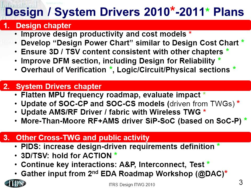 ITRS Design ITWG 2010 3 Design / System Drivers 2010 * -2011 * Plans 1.Design chapter Improve design productivity and cost models * Develop Design Power Chart similar to Design Cost Chart * Ensure 3D / TSV content consistent with other chapters * Improve DFM section, including Design for Reliability * Overhaul of Verification *, Logic/Circuit/Physical sections * 2.System Drivers chapter Flatten MPU frequency roadmap, evaluate impact * Update of SOC-CP and SOC-CS models (driven from TWGs) * Update AMS/RF Driver / fabric with Wireless TWG * More-Than-Moore RF+AMS driver SiP-SoC (based on SoC-P) * 3.Other Cross-TWG and public activity PIDS: increase design-driven requirements definition * 3D/TSV: hold for ACTION * Continue key interactions: A&P, Interconnect, Test * Gather input from 2 nd EDA Roadmap Workshop (@DAC) *