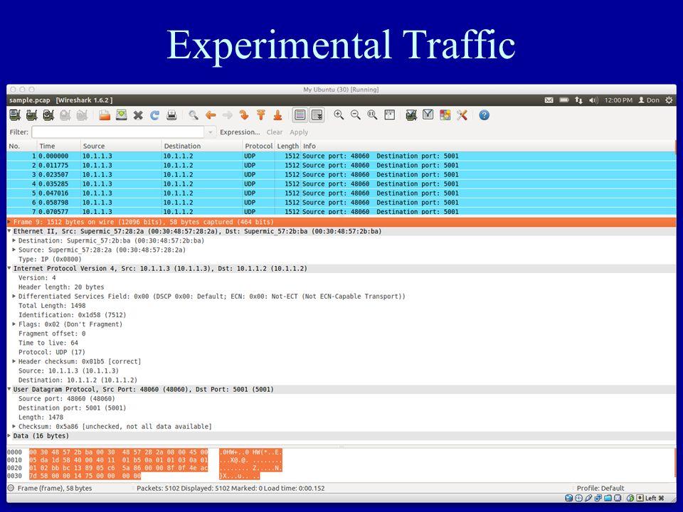 Experimental Traffic