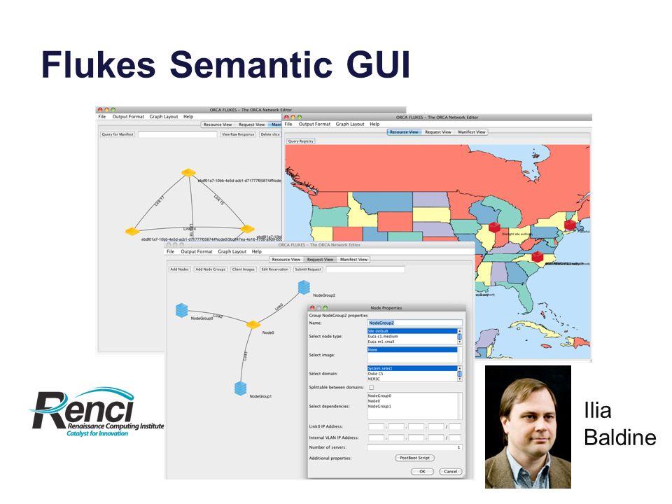 Flukes Semantic GUI Ilia Baldine