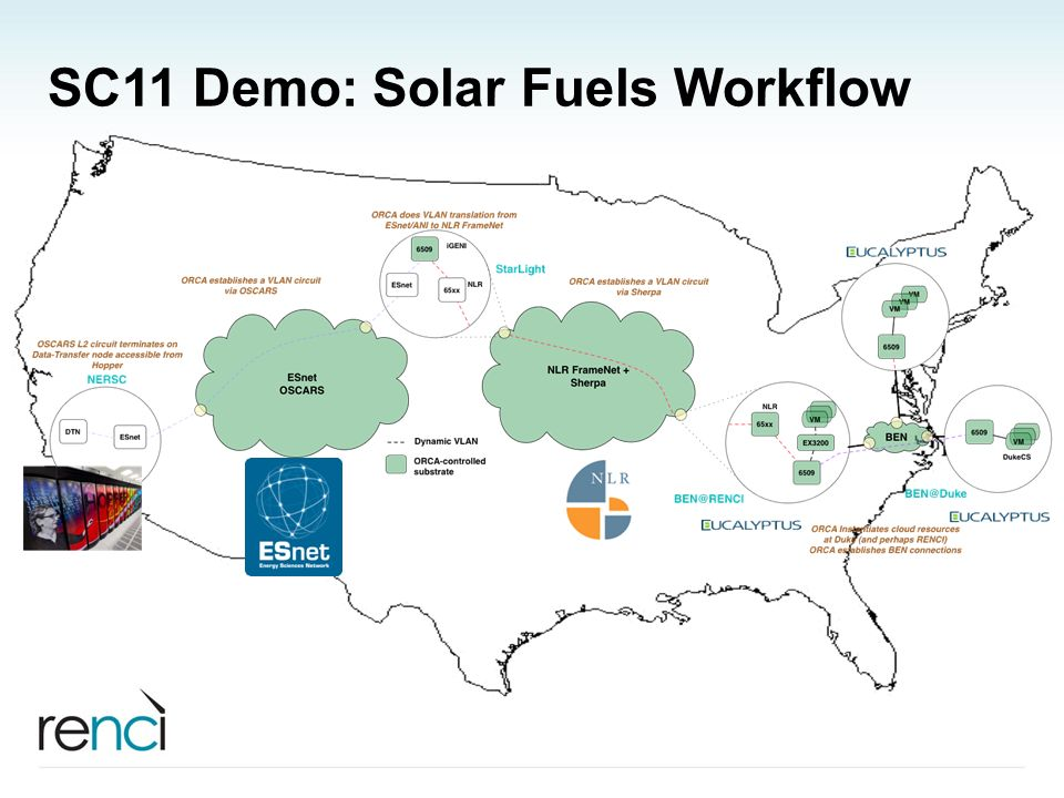 SC11 Demo: Solar Fuels Workflow