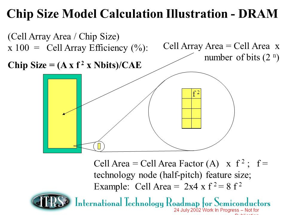 24 July 2002 Work In Progress – Not for Publication Chip Size Model Calculation Illustration - DRAM (Cell Array Area / Chip Size) x 100 = Cell Array E