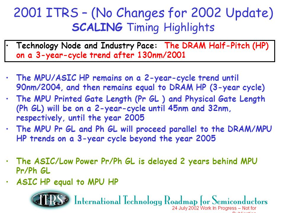 24 July 2002 Work In Progress – Not for Publication 2001 ITRS ORTC Node Tables – w/Node Cycles [3-Year Node Cycle] [2-year cycle][3-year cycle] [Node = DRAM Half-Pitch (HP)] [MPU Gate Length Cycle (GL)]: [MPU HP/GL Cycle]: