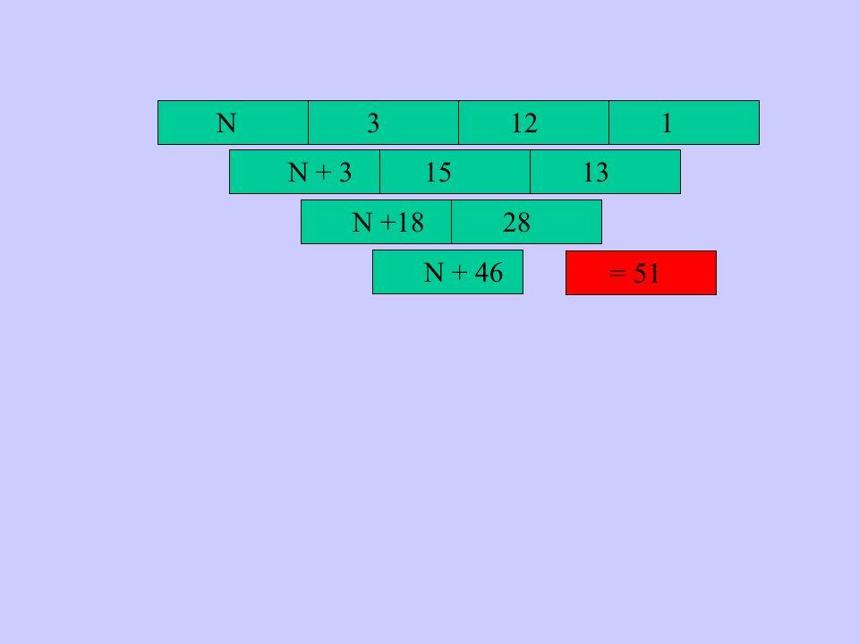 N 3 12 1 N + 3 15 13 N +18 28 N + 46 = 51