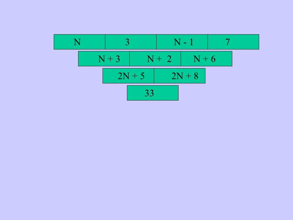 N 3 N - 1 7 N + 3 N + 2 N + 6 2N + 5 2N + 8 33