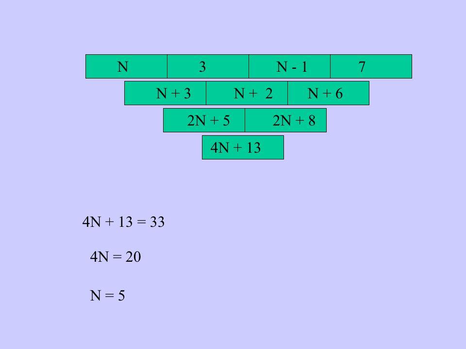 N 3 N - 1 7 N + 3 N + 2 N + 6 2N + 5 2N + 8 4N + 13 4N + 13 = 33 4N = 20 N = 5
