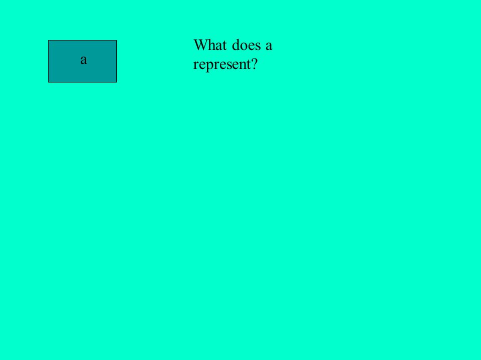 a What does a represent