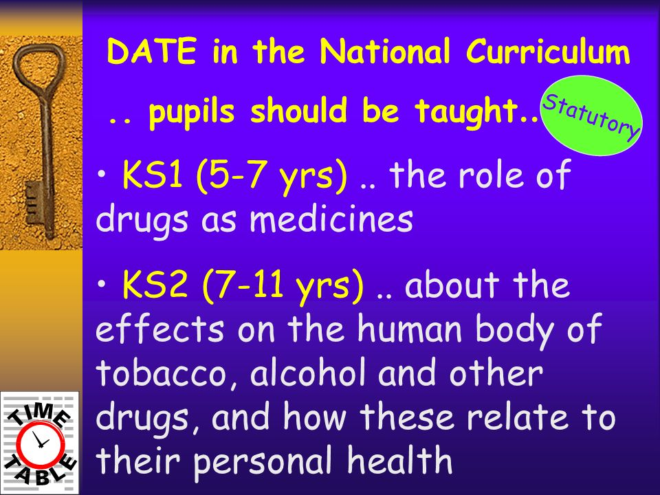 DATE in the National Curriculum.. pupils should be taught …. KS1 (5-7 yrs).. the role of drugs as medicines KS2 (7-11 yrs).. about the effects on the