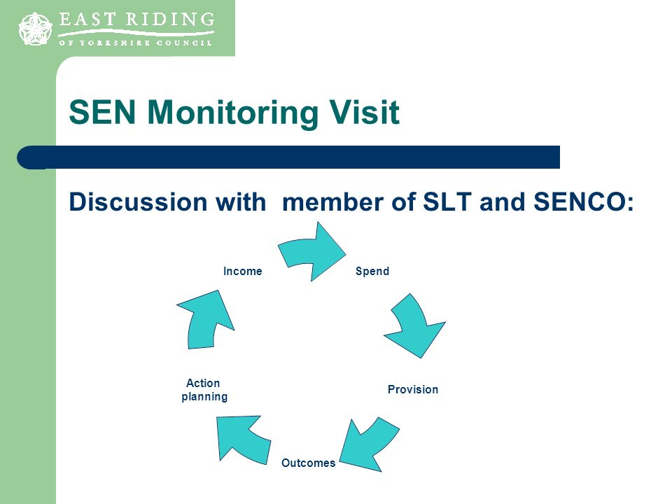 SEN Monitoring Visit Discussion with member of SLT and SENCO: Spend Provision Outcomes Action planning Income