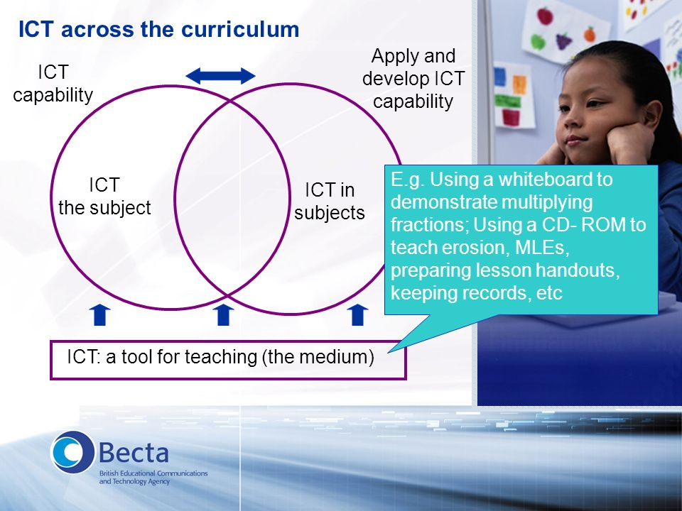 ICT across the curriculum ICT capability Apply and develop ICT capability ICT the subject ICT in subjects ICT: a tool for teaching (the medium) E.g. U