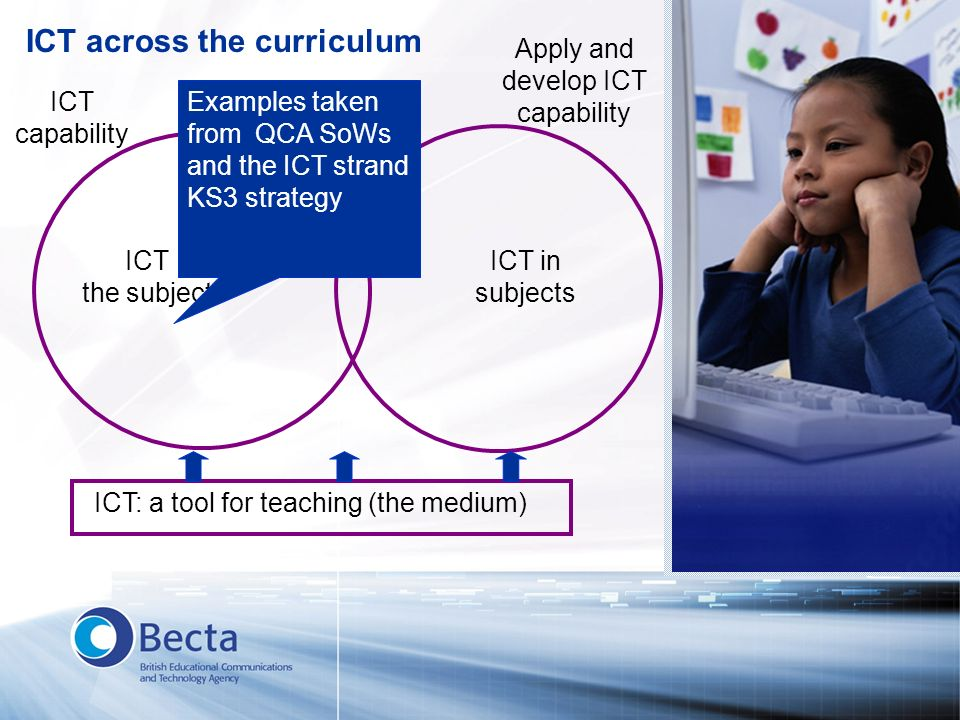 ICT across the curriculum ICT capability Apply and develop ICT capability ICT the subject ICT in subjects ICT: a tool for teaching (the medium) Exampl