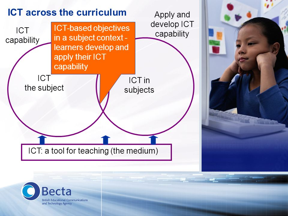 ICT across the curriculum ICT capability Apply and develop ICT capability ICT the subject ICT in subjects ICT: a tool for teaching (the medium) ICT-ba