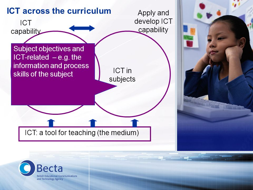 ICT across the curriculum ICT capability Apply and develop ICT capability ICT the subject ICT in subjects ICT: a tool for teaching (the medium) Subjec