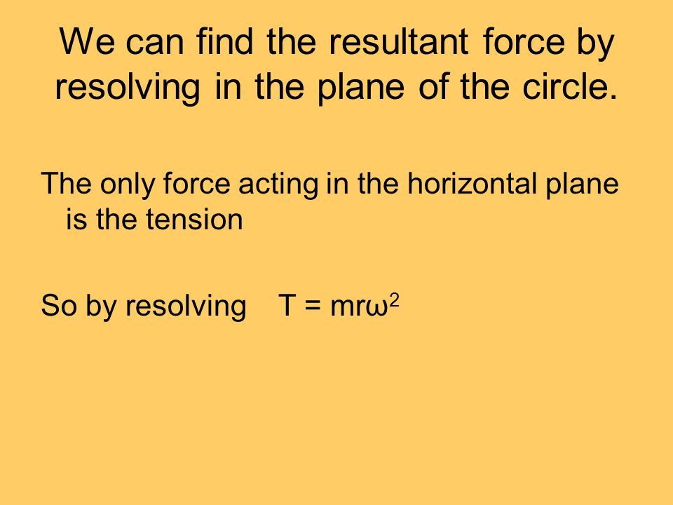 We can find the resultant force by resolving in the plane of the circle.