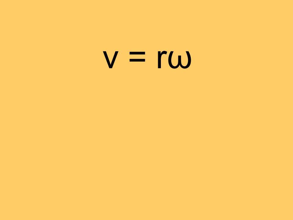 v = rω