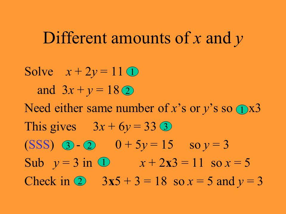 Different Signs Add Solve 3x + 2y = 8 x - 2y = 0 + 4x + 0 = 8 so x = 2 Substitute x = 2 in to find y 3 x 2 + 2y = 8 so 2y = 2 so y = 1 Check in 2 - 2 x 1 = 0 So x = 2 and y = 1 1 2 12 1 2