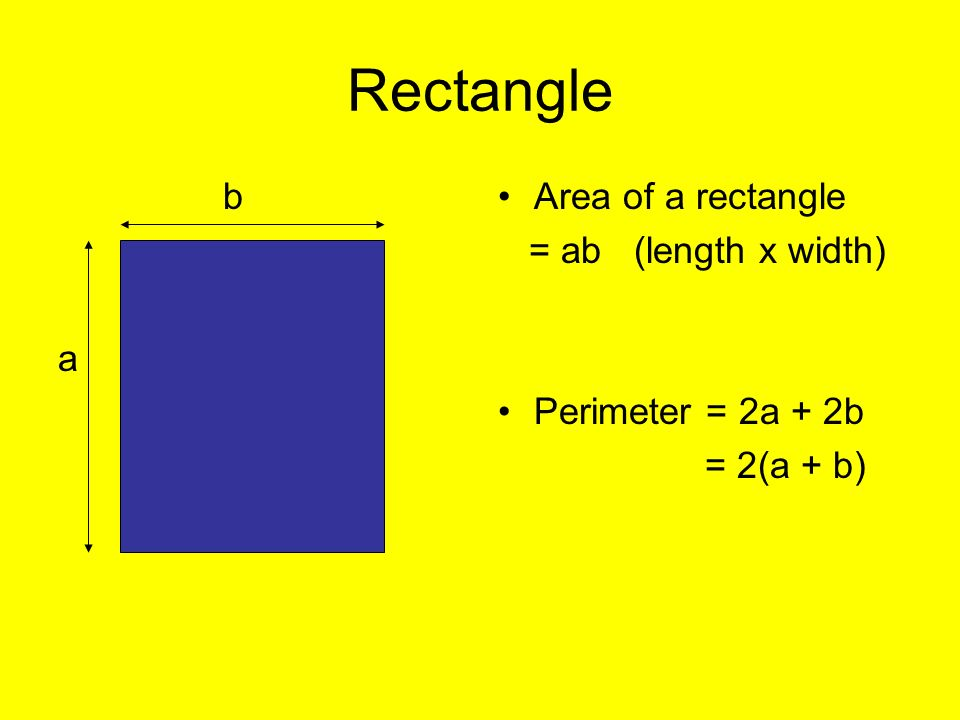 Rectangle b a Area of a rectangle = ab (length x width) Perimeter = 2a + 2b = 2(a + b)
