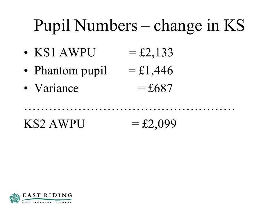 Pupil Numbers – change in KS KS1 AWPU = £2,133 Phantom pupil = £1,446 Variance = £687 …………………………………………… KS2 AWPU = £2,099