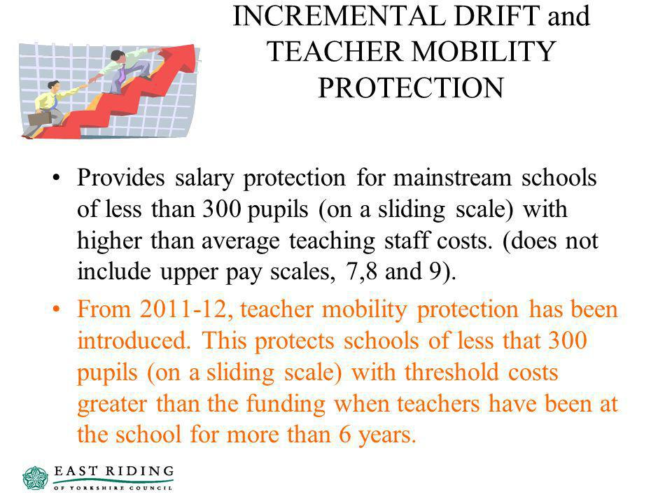 INCREMENTAL DRIFT and TEACHER MOBILITY PROTECTION Provides salary protection for mainstream schools of less than 300 pupils (on a sliding scale) with higher than average teaching staff costs.