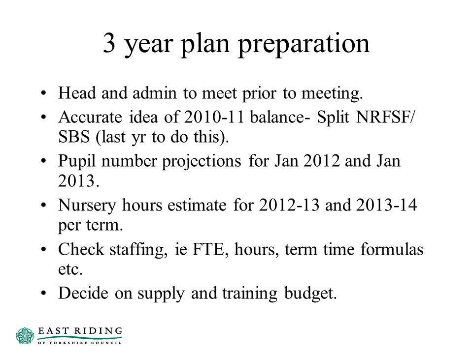 3 year plan preparation Head and admin to meet prior to meeting.