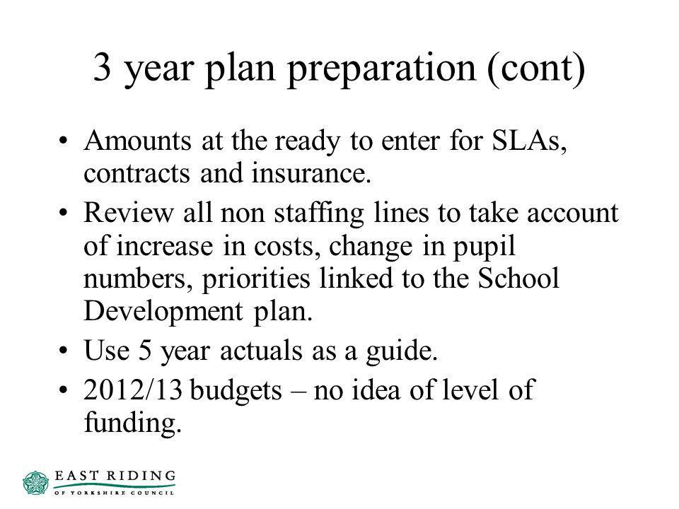 3 year plan preparation (cont) Amounts at the ready to enter for SLAs, contracts and insurance.