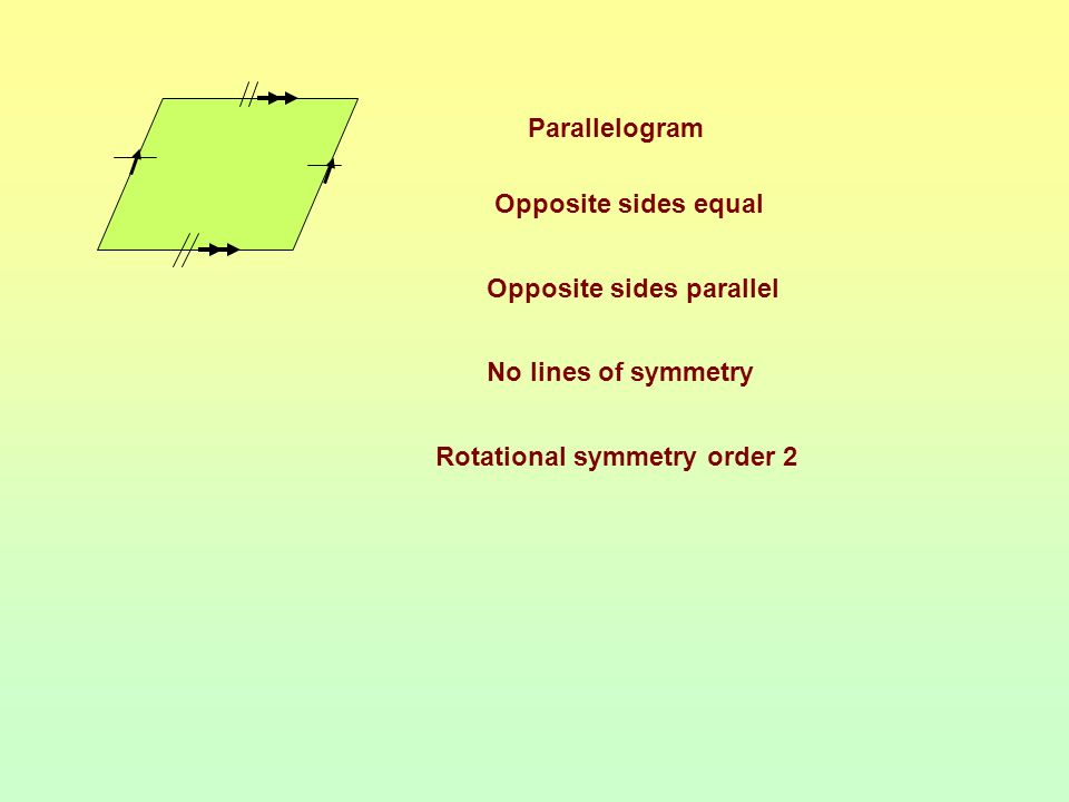 Name the quadrilaterals and state their identifying properties: W/S 8.1B