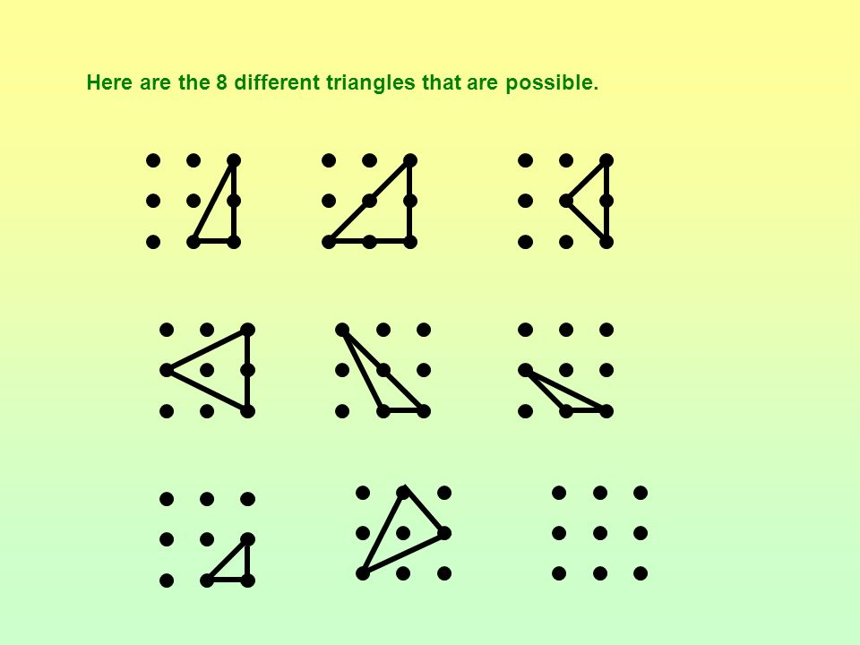 Using a 3 by 3 pinboard draw as many different triangles as you can find. Example These two triangles are the same (congruent) – one is a translation