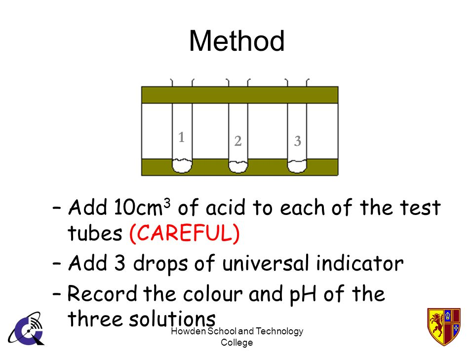 Howden School and Technology College Method –Add 10cm 3 of acid to each of the test tubes (CAREFUL) –Add 3 drops of universal indicator –Record the co