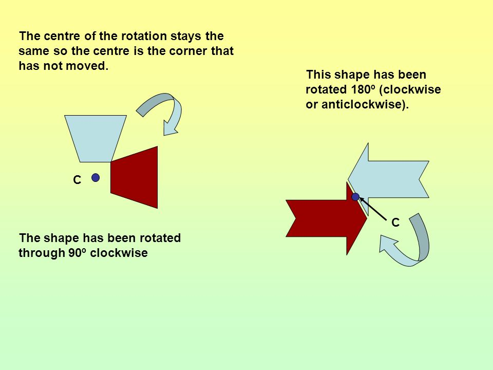 Here is a shape it has been rotated. Can you find the centre and the angle of rotation? Here is a shape that has been rotated can you find the centre