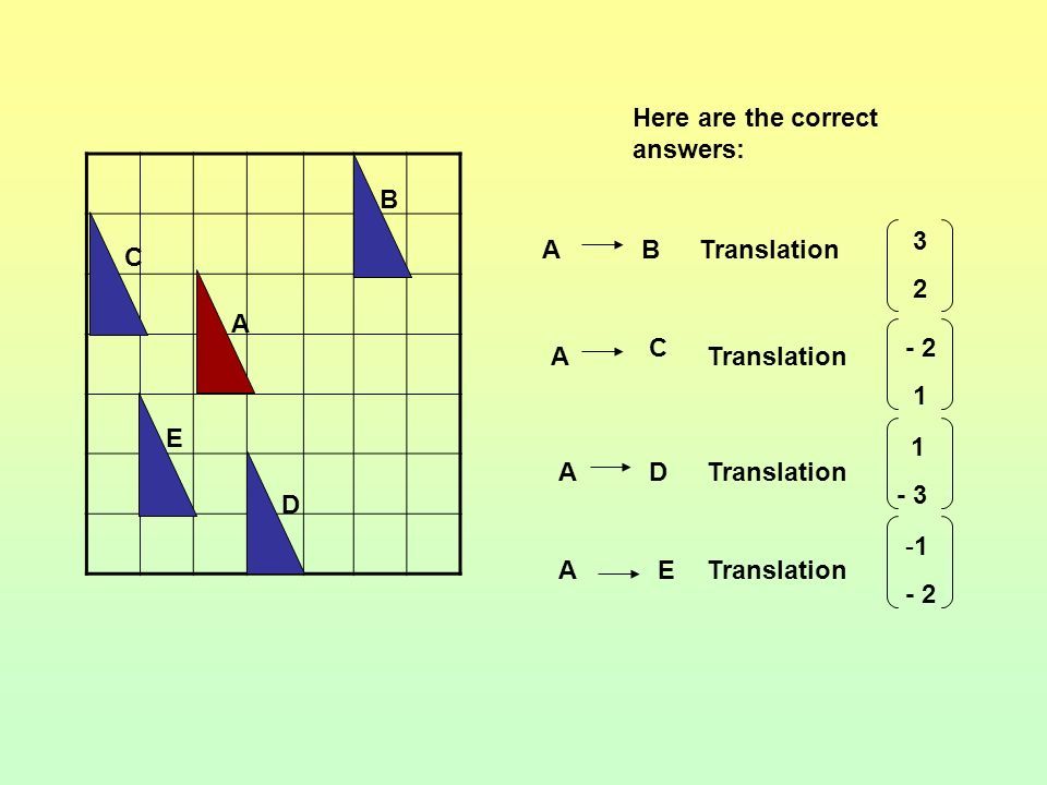 A B C D E The triangle labelled A has been translated into positions B, C, D and E. Can You describe each of these transformations using a vector? Exa