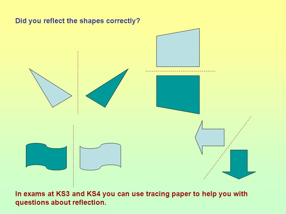 Did you reflect the shapes correctly.