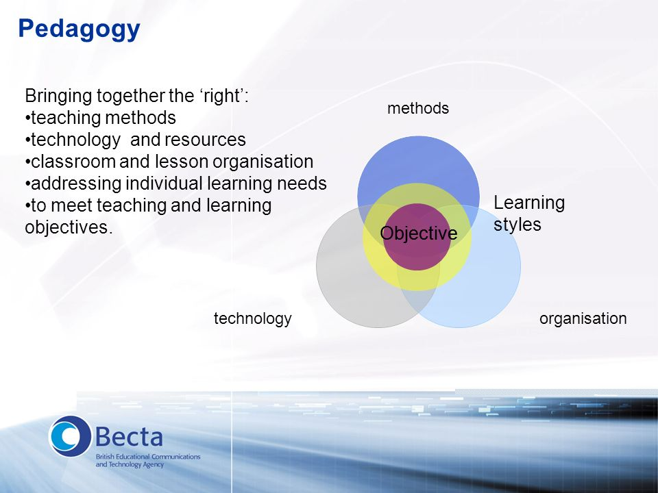 Pedagogy Learning styles Objective Bringing together the right: teaching methods technology and resources classroom and lesson organisation addressing