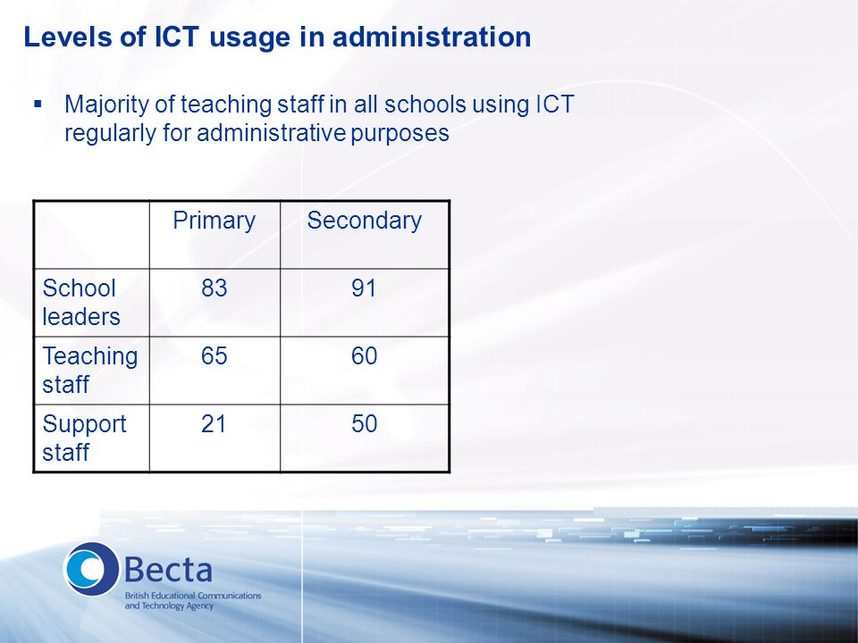 Levels of ICT usage in administration Majority of teaching staff in all schools using ICT regularly for administrative purposes PrimarySecondary Schoo