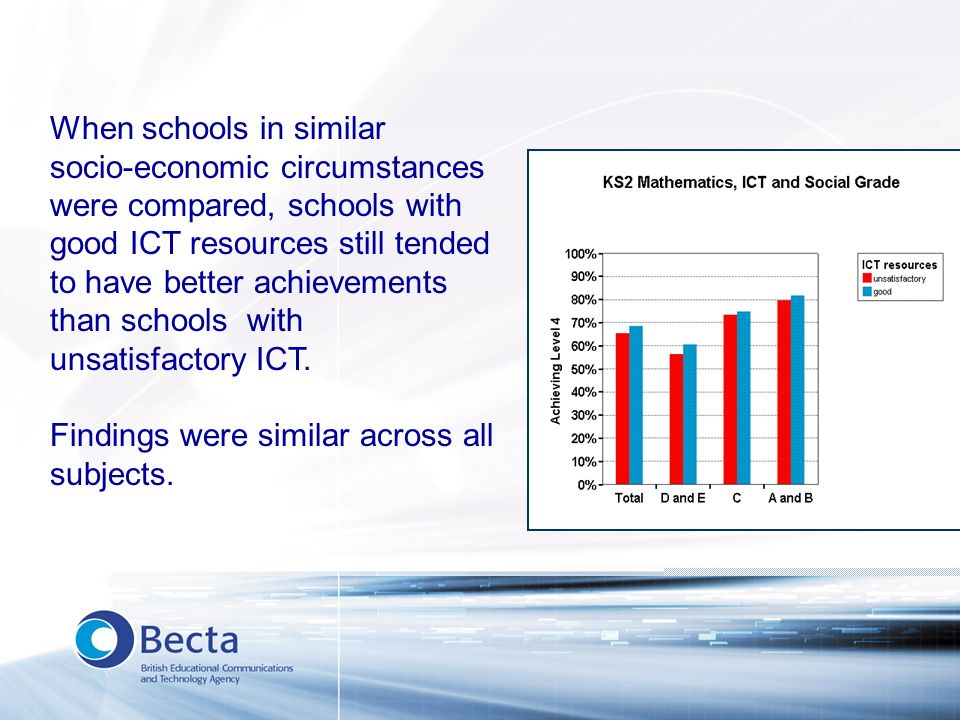 When schools in similar socio-economic circumstances were compared, schools with good ICT resources still tended to have better achievements than scho
