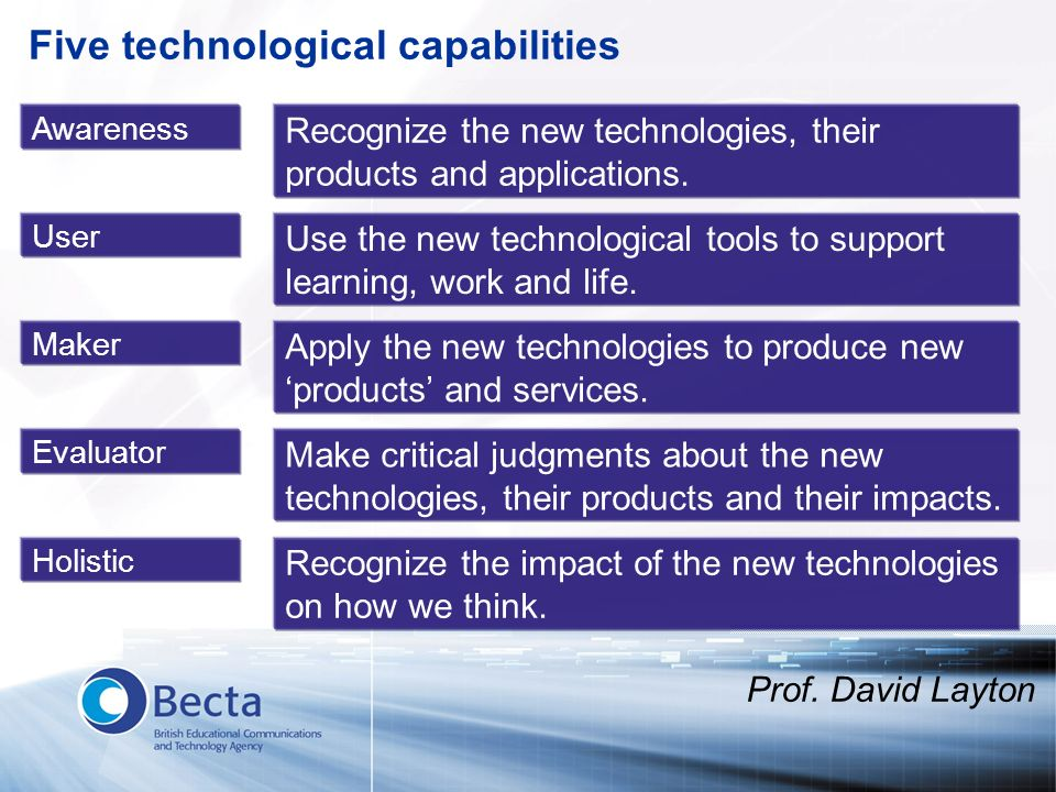 Five technological capabilities Awareness User Maker Evaluator Holistic Recognize the new technologies, their products and applications. Use the new t