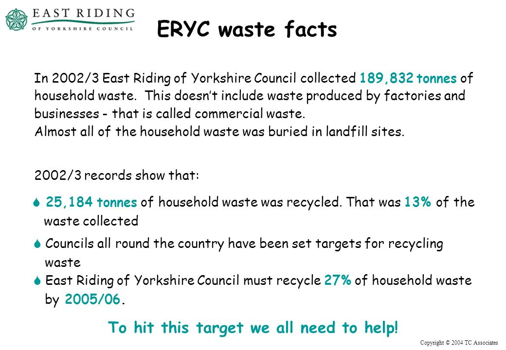 Copyright © 2004 TC Associates ERYC waste facts To hit this target we all need to help.