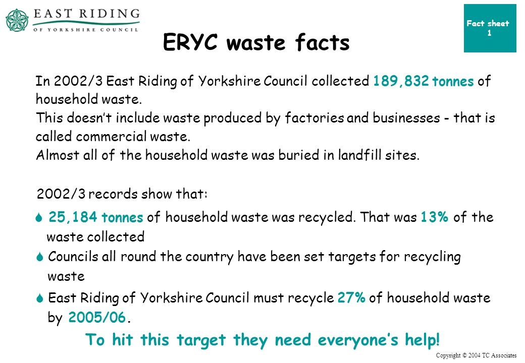 Copyright © 2004 TC Associates ERYC waste facts To hit this target they need everyones help.