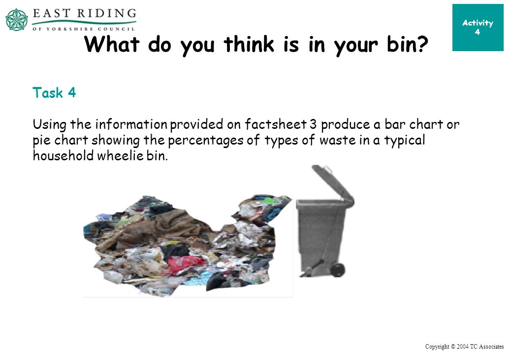 Copyright © 2004 TC Associates What do you think is in your bin.