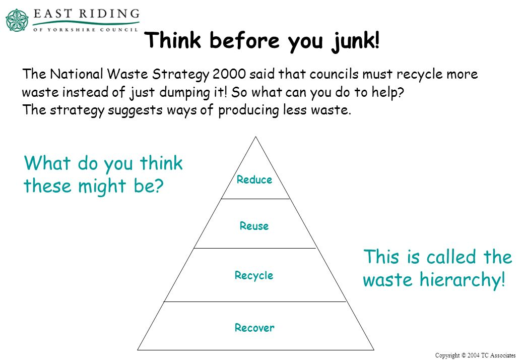 Copyright © 2004 TC Associates Think before you junk.