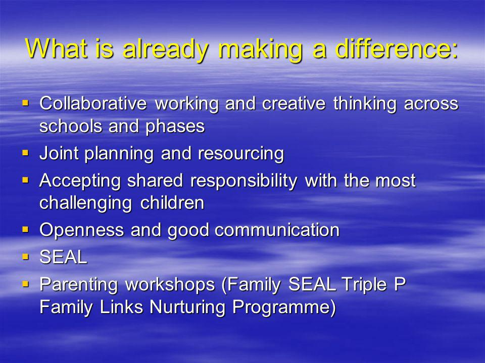 What is already making a difference: Collaborative working and creative thinking across schools and phases Collaborative working and creative thinking across schools and phases Joint planning and resourcing Joint planning and resourcing Accepting shared responsibility with the most challenging children Accepting shared responsibility with the most challenging children Openness and good communication Openness and good communication SEAL SEAL Parenting workshops (Family SEAL Triple P Family Links Nurturing Programme) Parenting workshops (Family SEAL Triple P Family Links Nurturing Programme)