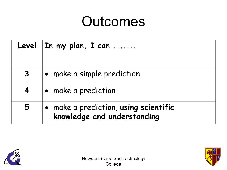Howden School and Technology College Outcomes LevelIn my plan, I can....... 3 make a simple prediction 4 make a prediction 5 make a prediction, using