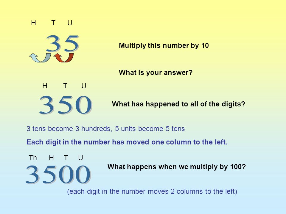 Objectives: Understand and use decimal place value. Multiply and divide by 10 and 100 and explain the effect. Vocabulary
