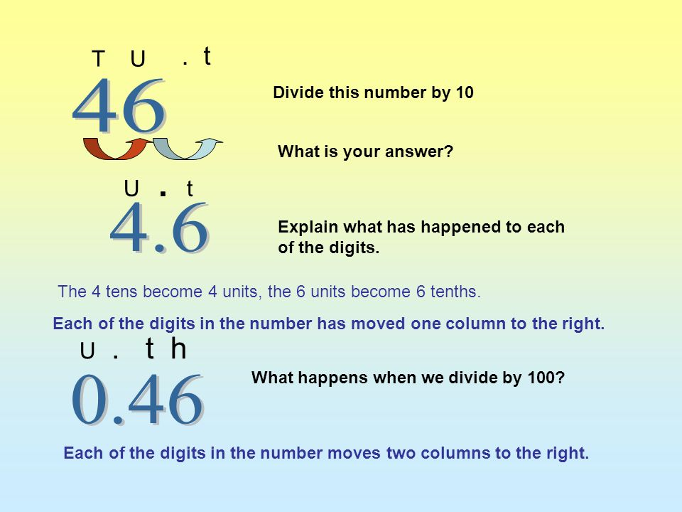 Multiply each of the following numbers by 10, as they appear. Multiply each of the following numbers by 100, as they appear. 2305601230400 35002000 21