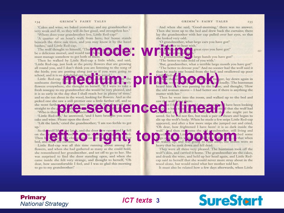 ICT texts 3 mode: writing medium: print (book) pre-sequenced (linear) left to right, top to bottom