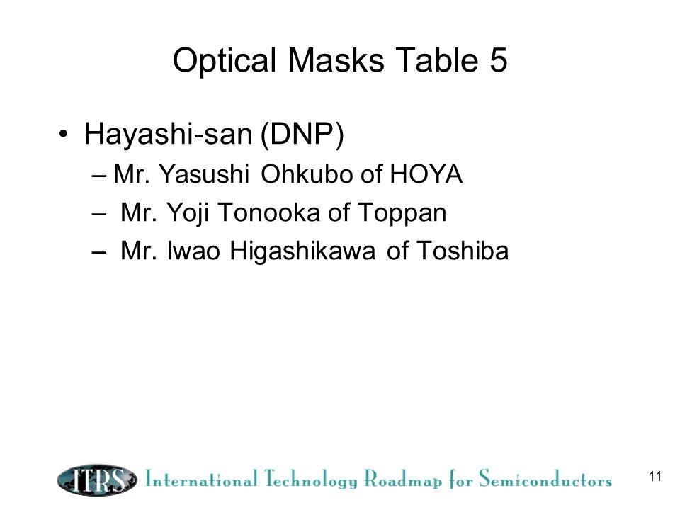 11 Optical Masks Table 5 Hayashi-san (DNP) –Mr. Yasushi Ohkubo of HOYA – Mr. Yoji Tonooka of Toppan – Mr. Iwao Higashikawa of Toshiba
