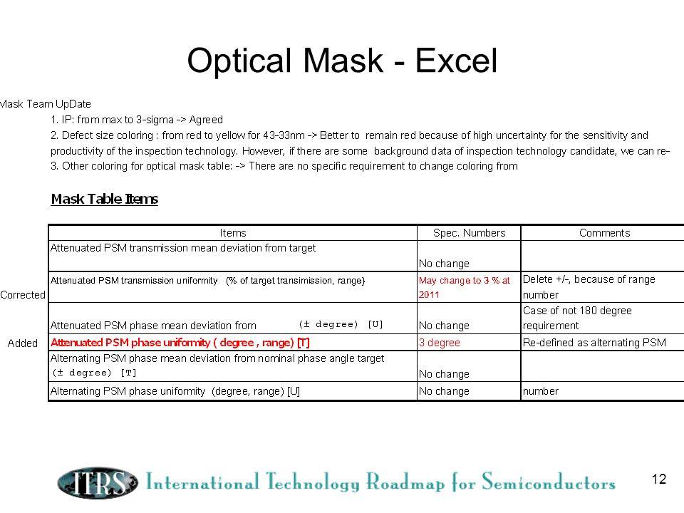 12 Optical Mask - Excel